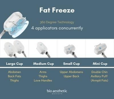fat freezing applicator types