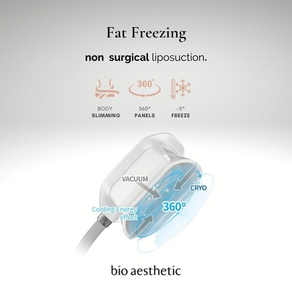 Does fat freezing work